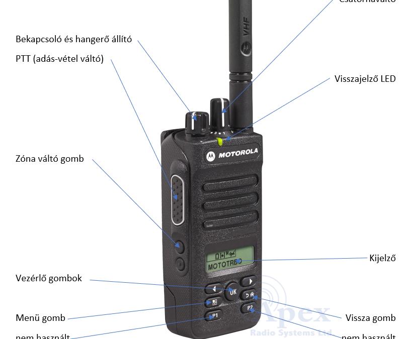 DP2600 és DP3400 digitális rádió kezelési utasítása a Balatrönk-2 rendszerhez